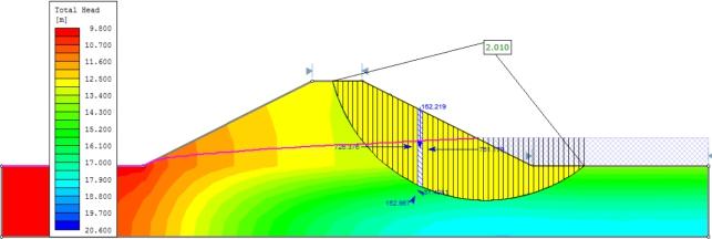 rocscience|边坡稳定|渗流
