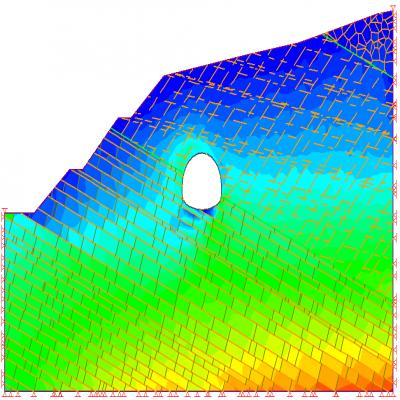 RS2岩体稳定性的节理网络有限元解决方案