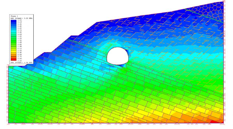 RS2节理模型